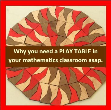 You need a play table in your math classroom!