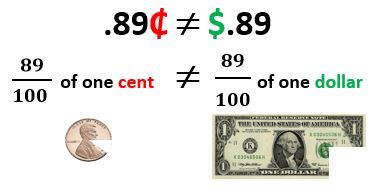 dollar again