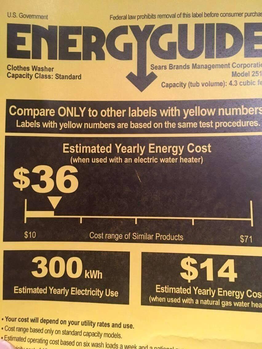 energy fail